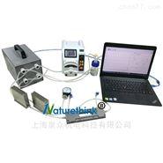 剪切力细胞分析系统