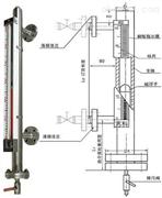 顶装式磁翻板液位计产品描述