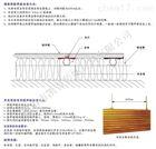 木饰面防火B1级吸音板