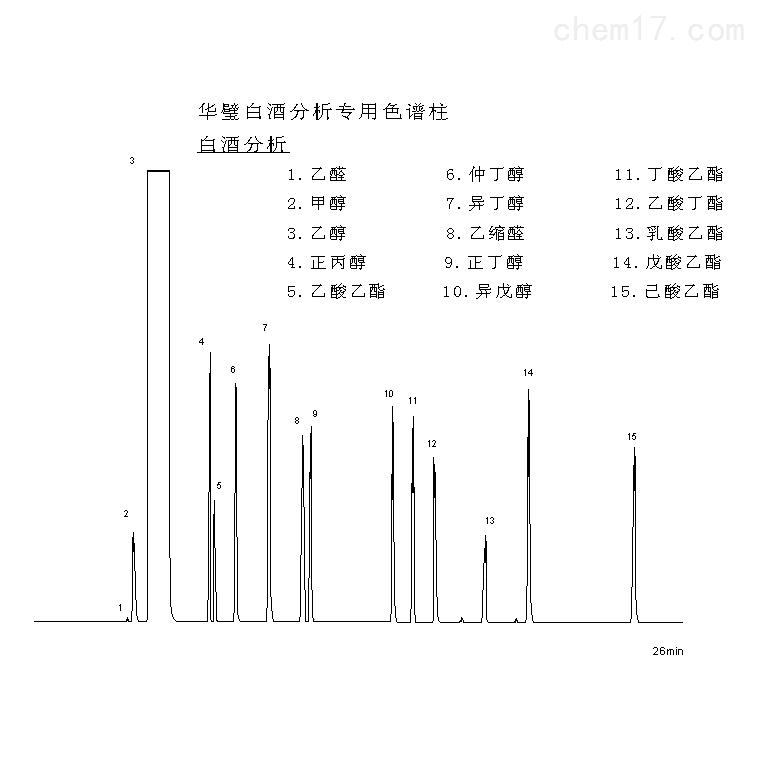 雷竞技s10竞猜白酒分析毛细管雷竞技官网手机版下载柱