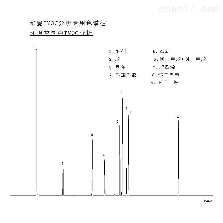 雷竞技s10竞猜TVOC分析毛细管雷竞技官网手机版下载柱