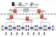 KJ725隧道人員定位管理系統