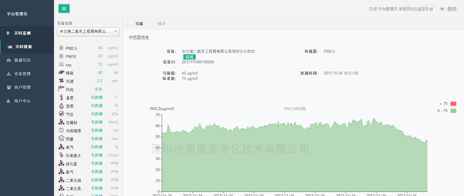 东莞工地扬尘网格化在线监测系统