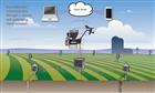 植物环境智能测量监控和管理现场数据气象站
