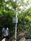 主题公园环境负氧离子在线监测系统