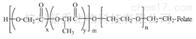 嵌段共聚物PLGA-PEG-Folate PLGA比例50:50嵌段共聚物