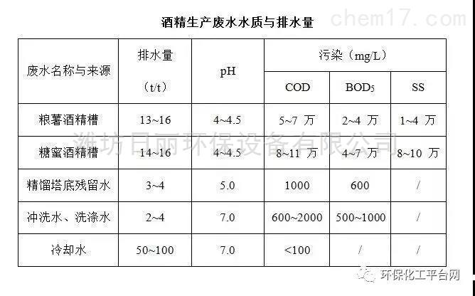 黑龙江酒精污水处理设备RL-EGSB厌氧反应器