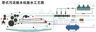 湖南省果汁廢渣汙泥脫水設備RL帶式壓濾機