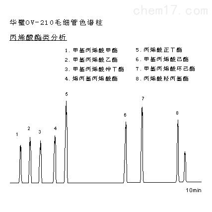 华璧OV-210毛细管色谱柱
