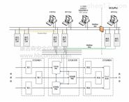 化工安全仪表系统sis设计方案
