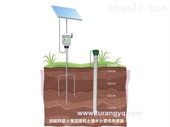 TPGSQ-4土壤剖面水分仪