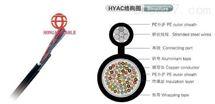 MHYV1*2*7/0.52煤矿用信号电缆