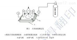 TD-02凸顶高度测试仪