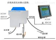 ZDYG-2088Y/T在线浊度分析仪