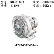 RB高壓漩渦氣泵