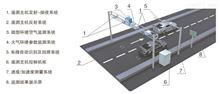 ZWIN-VE08垂直固定式机动车尾气遥测设备