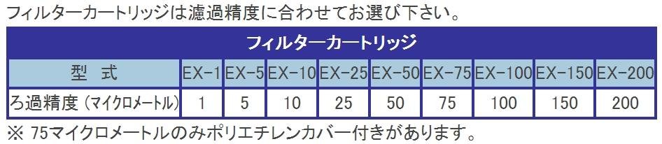 250L-EX-150μm 日本REGAL JOINT滤芯 250L-EX-200μm