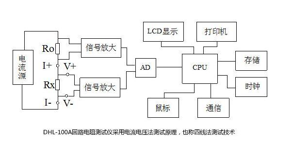 """上海旺徐电气有限公司是一家专业以回路电阻测试仪为主的高科技企业。 公司拥有一批掌握高、新、尖技术的电气工程专业技术人才和谙熟现代企业管理制度的管理精英,有专门从事电力测试仪器、绝缘手套耐压试验装置,仪表和装置生产及营销的队伍;具有强大的产品研发、生产、制造能力,以雄厚的技术力量为基础,优化改革,推陈出新,从而使产品质量和生产工艺得到不断的提高。 公司自创立以来一直专业致力于回路电阻测试仪;始终坚持发扬""""诚信、创新、沟通""""为企业宗旨,以""""技术、服务""""为立业之本的团体精神,并形成一套完整的设计、安装、"""