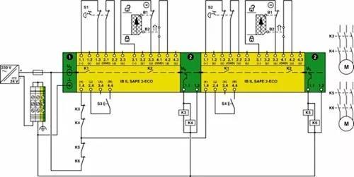 安全i/o模块之间可以插入一只电源模块进行隔离,使得被分割的安全功能