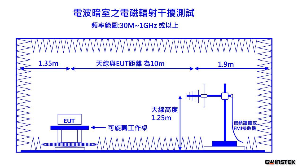 固纬8245电路图