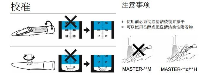 Master系列糖度计