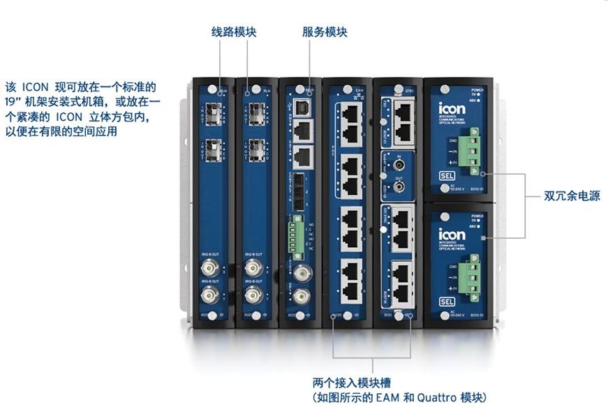 ICON集成通讯光纤网络 SELICON是一个为工业和公用事业应用优化的广域网联网多路复用器。ICON中的确定数据包传输技术在把以太网转变为一个传输协议时,在不降低性能的情况下保留了时分多路复用(TDM)的性能特点。通过将TDM及以太网传输选项与各种数据接口结合,ICON可以容易地将旧的网络技术迁移到基于数据包的解决方案。ICON与多协议标签交换(MPLS)或电信级以太网核心网络相互操作,为任务关键性应可靠耐用硬件支持界设备。 ICON为通信基础设施提供了完整的终端到终端的解决方案和复杂的应用,其中包括: