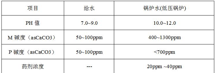 锅炉水指标