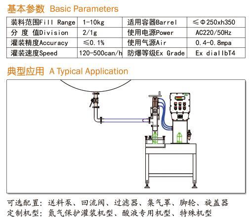 液体灌装机 V5-10A参数