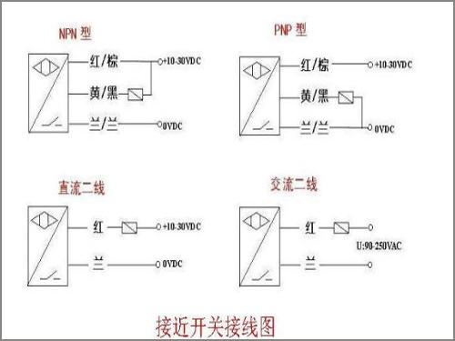 频率响应快lh25-v40y-l12耐高压接近开关