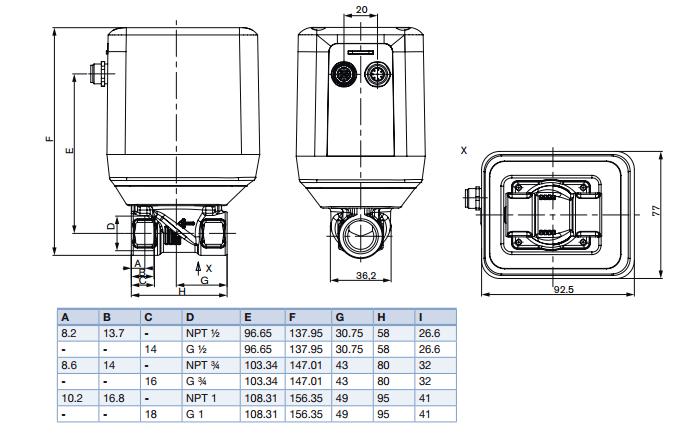 气动比例阀是一种输出量与输人信号成比例的气动控制阀,它可以按给定的输人信号连续地、按比例地控制气流的压力、流量和方向等。由于比例用具有压力补偿韵性能,所以其输出压力、流量等可不受负载变化的影响。按控制信号的类型,可将气动比例阀分为气控比例阀和电控比例阀。气控比例阀以气流作为控制信号,控制阀的输出参量。可以实现流量放大,在实际系统中应用时,一般应与电-气转换器相结合,才能对翻气动执行机构进行压力控制。电控比例阀则以电信号作为控制信号。 宝德电磁阀部分订货号:058360 020755 067692 089