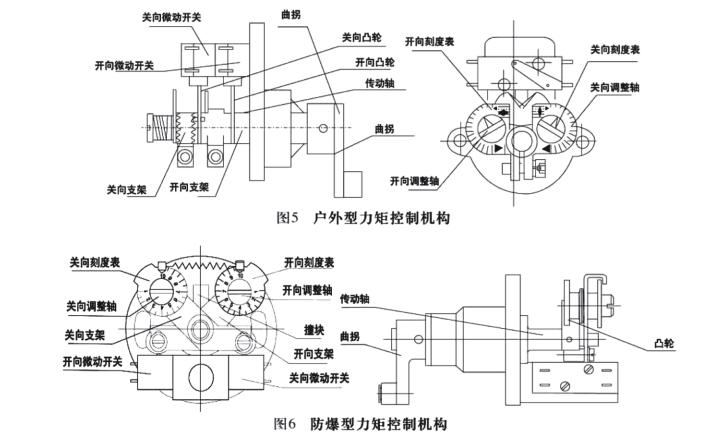 z180-24 多回转阀门电动执行器z180-24图片