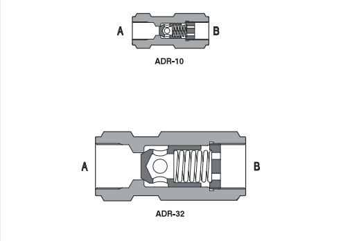 阿托斯adr-10/4单向阀管式安装图片