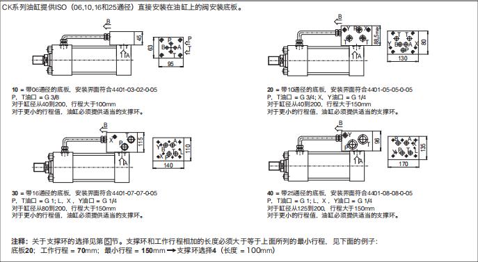 6种密封选项 可调或固定缓冲器 可选的带内置位移传感器 活塞杆附件和