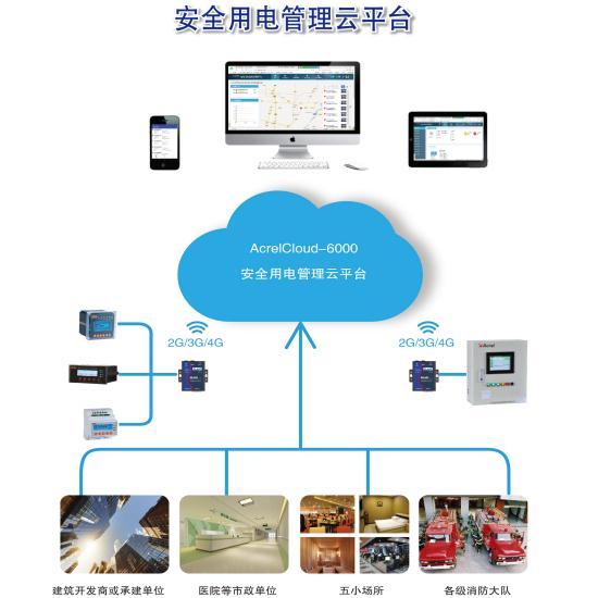 安科瑞智慧消防云平台/安全用电管理云平台/智慧用电安全管理隐患系统