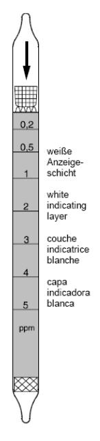 硫化氢检测管8101461