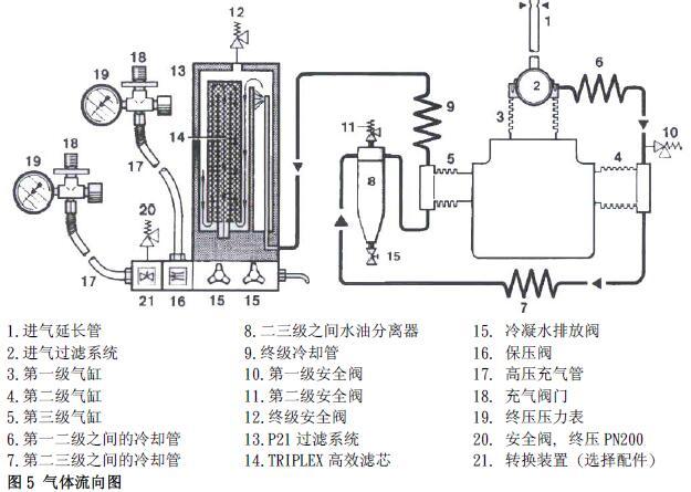 空气压缩机结构