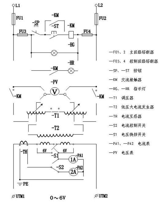 使用方法及注意事项: 1、按电气原理图接好工作线路。变压器外壳,操作台等必须良好接地。 2、接通电源,操作台上的绿色指示灯亮。按下启动按钮,红色指示灯亮,此时升流器等待升流。 3、顺时针均匀旋转调压器,注意操作台上输出电流指示直到所需的大电流,为了保证测试精度,可在仪表接线柱上串接一标准电流表。 4、试验过程中,一旦发现不正常现象,应立即切断电源 ,查明原因后再进行试验。 5、试验完毕,必须将调压器回零,按停止按钮切断电源,切断工作电源 ,方可拆除试验接线,以保证安全。 尊敬的客户: 感谢您关注我们的产