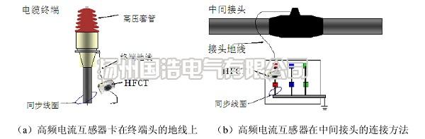 电缆终端和中问接头高频电流PD检测连接示意图