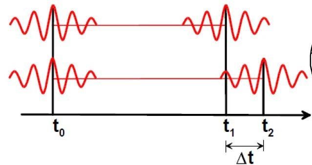 超声波热能流量计原理