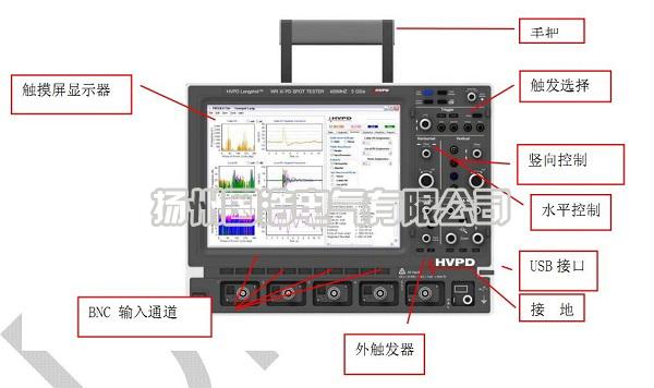 带电PD检测系统的主机
