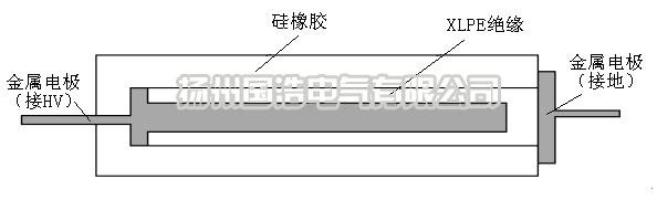 沿面放电模型