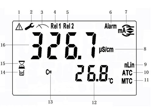 ls    :线性光敏传感器,当环境亮度低于设定值时,lcd背光启动.