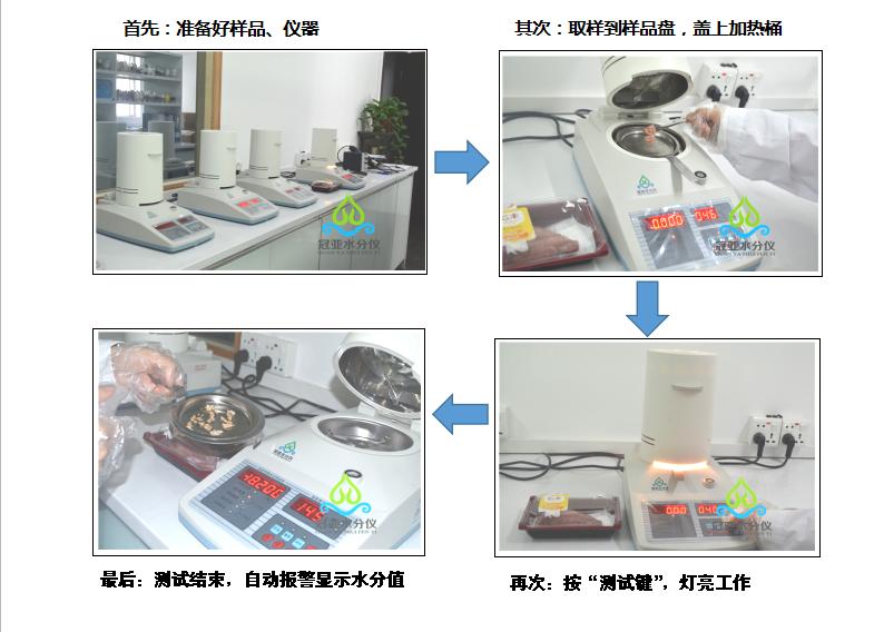 冷鲜肉水分测量