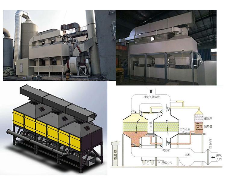 催化燃烧装置设计安装注意事项,催化燃烧装置安装图纸
