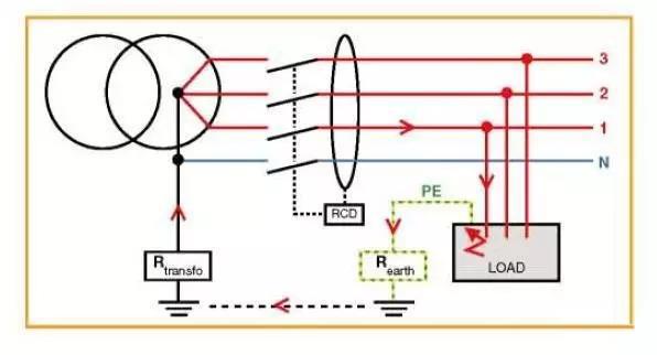 换掉您的摇表!使用法国ca6471接地电阻测试仪,符合国网标准