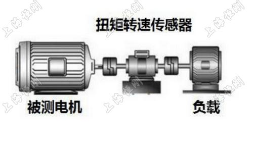 潜水泵电机扭力测试设备图片