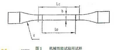 输液瓶用铝塑组合盖机械性能