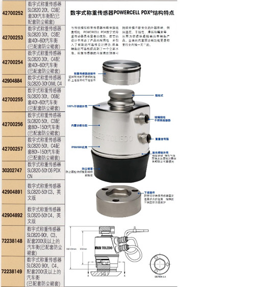 <strong><strong>梅特勒托利多PDX-50T数传SLC820柱式传感器</strong></strong>
