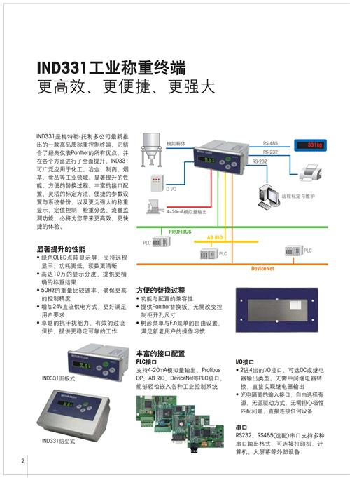 IND331称重控制显示仪表