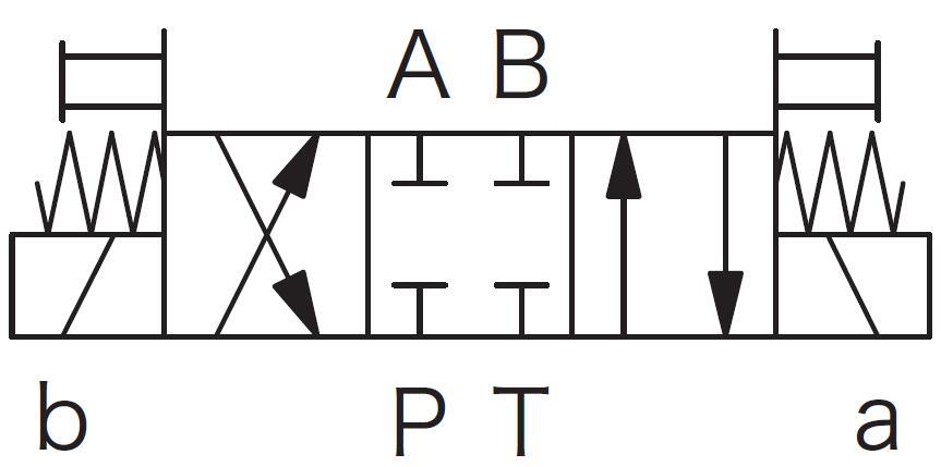 液压电磁换向阀几位几通的含义